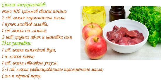 Ингредиенты для салата из куриной печени